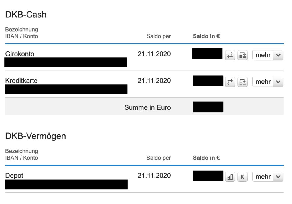 Finanzstatus DKB